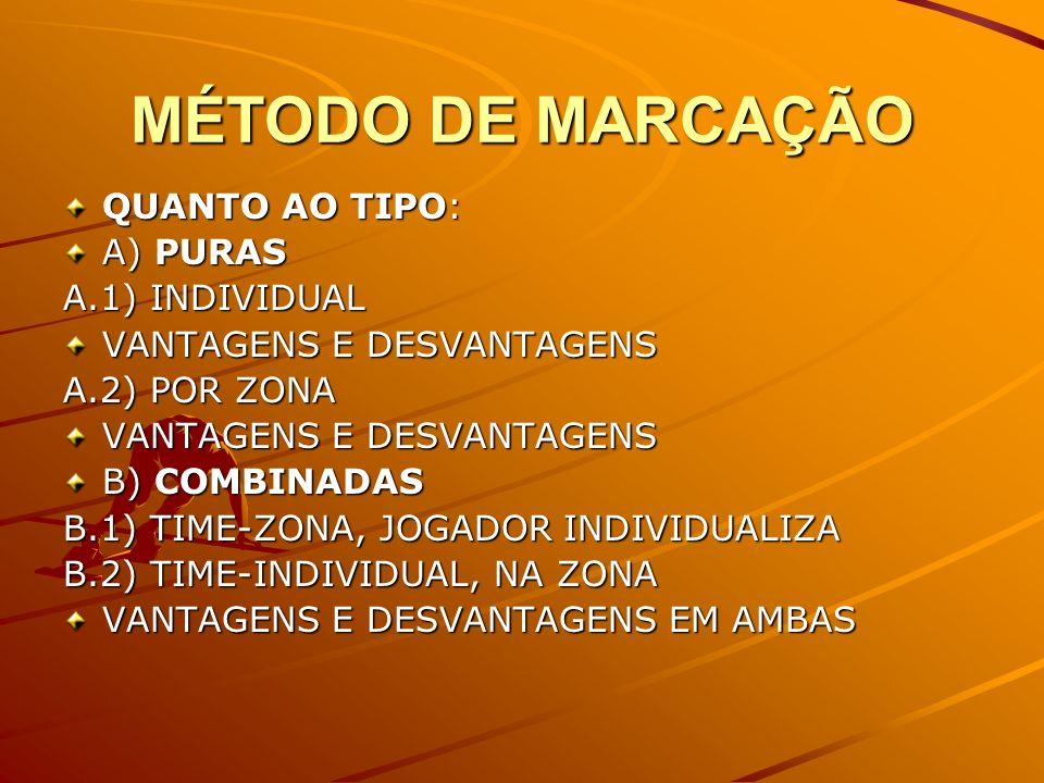 MÉTODO DE MARCAÇÃO QUANTO AO TIPO: A) PURAS A.1) INDIVIDUAL