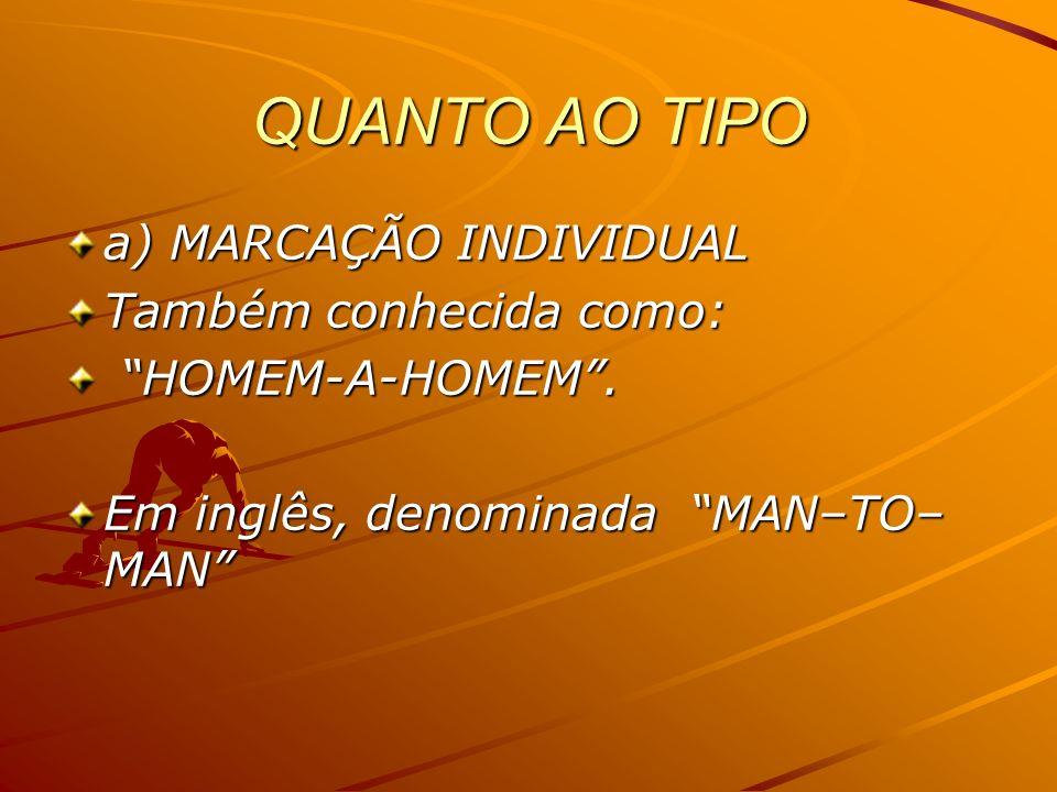 QUANTO AO TIPO a) MARCAÇÃO INDIVIDUAL Também conhecida como: