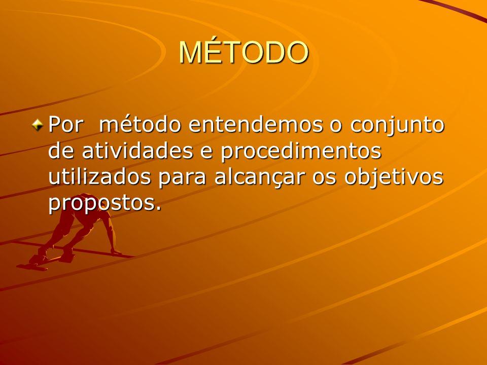 MÉTODOPor método entendemos o conjunto de atividades e procedimentos utilizados para alcançar os objetivos propostos.