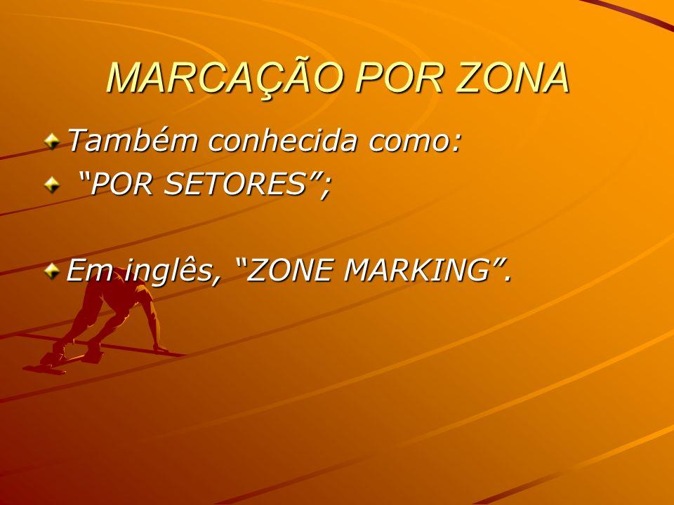 MARCAÇÃO POR ZONA Também conhecida como: POR SETORES ;