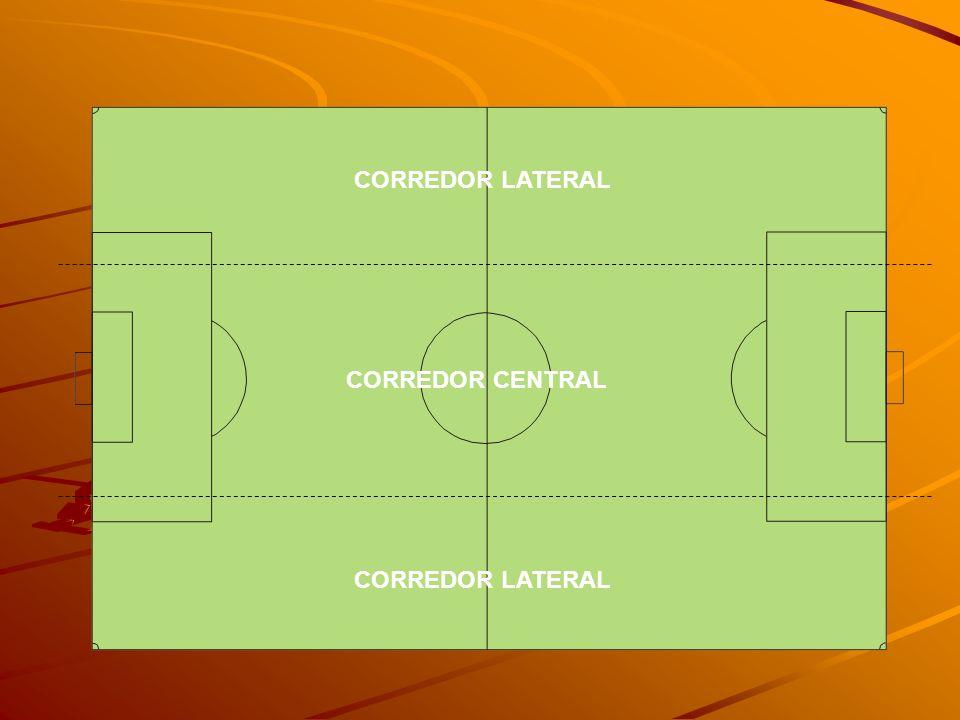 CORREDOR LATERAL CORREDOR CENTRAL GRUPAR E ALINHAR CORREDOR LATERAL