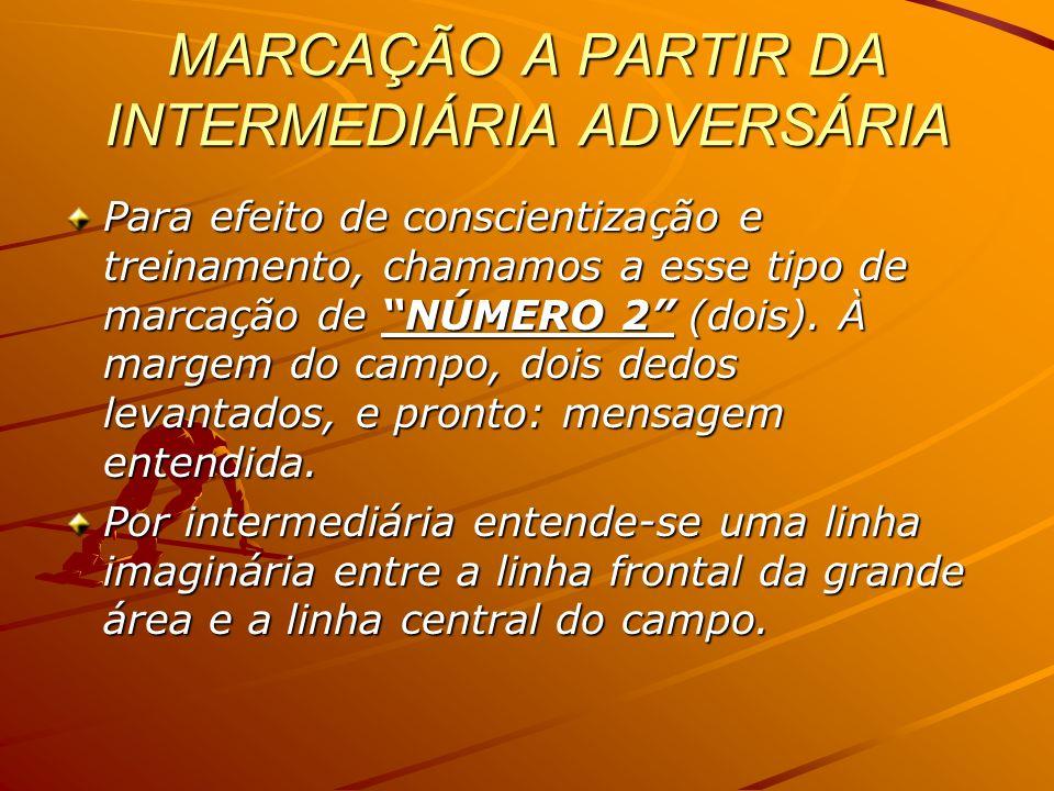 MARCAÇÃO A PARTIR DA INTERMEDIÁRIA ADVERSÁRIA