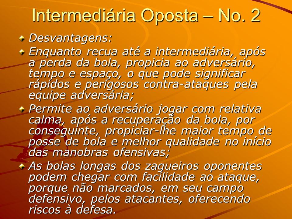 Intermediária Oposta – No. 2