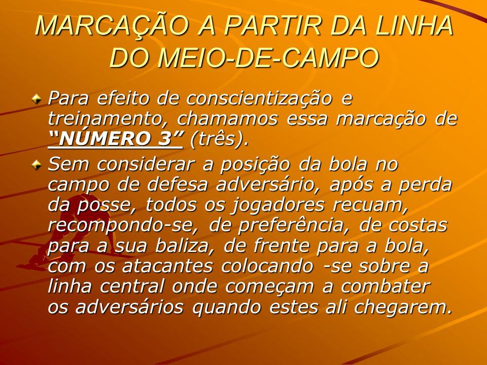 MARCAÇÃO A PARTIR DA LINHA DO MEIO-DE-CAMPO