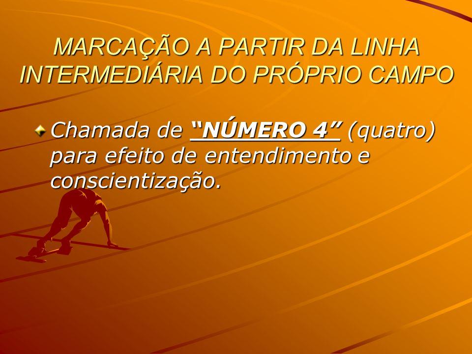 MARCAÇÃO A PARTIR DA LINHA INTERMEDIÁRIA DO PRÓPRIO CAMPO
