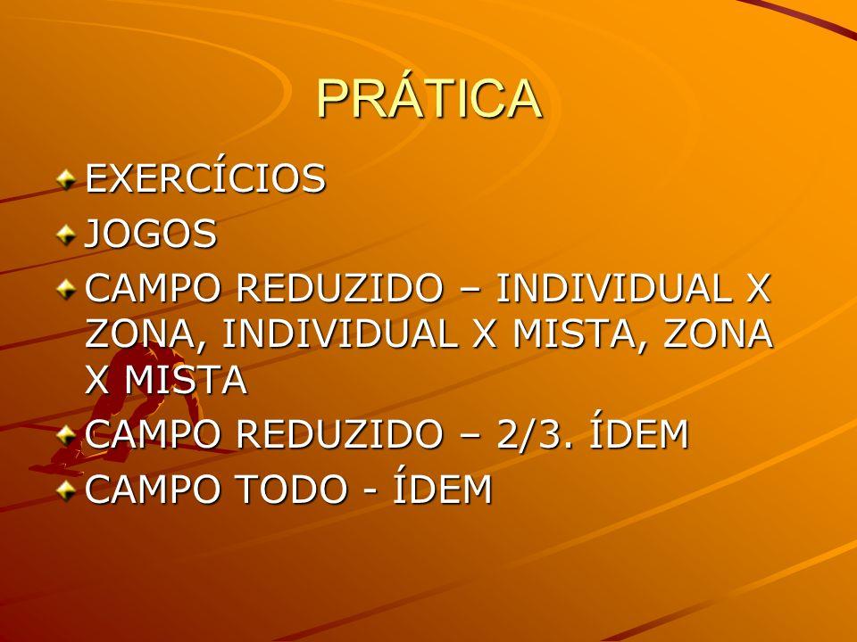 PRÁTICA EXERCÍCIOS JOGOS