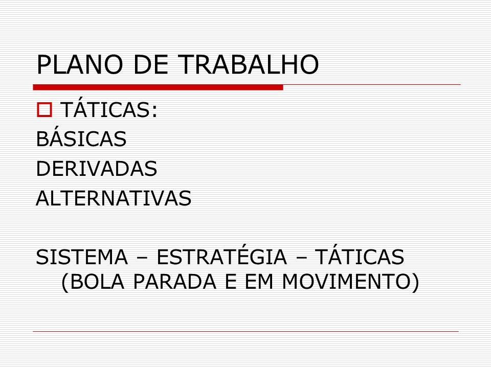PLANO DE TRABALHO TÁTICAS: BÁSICAS DERIVADAS ALTERNATIVAS