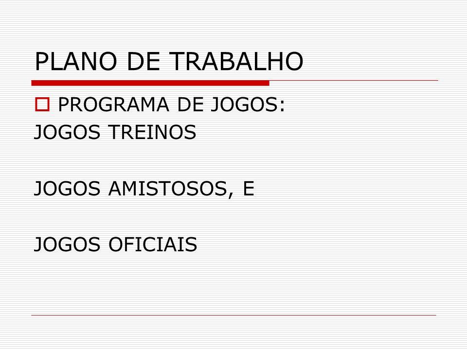 PLANO DE TRABALHO PROGRAMA DE JOGOS: JOGOS TREINOS JOGOS AMISTOSOS, E