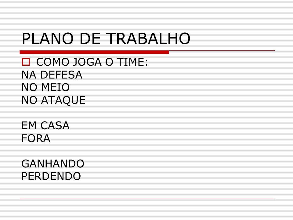 PLANO DE TRABALHO COMO JOGA O TIME: NA DEFESA NO MEIO NO ATAQUE