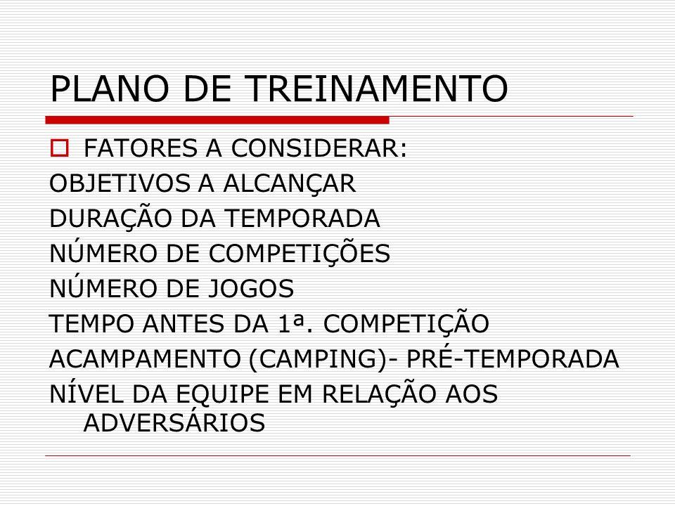 PLANO DE TREINAMENTO FATORES A CONSIDERAR: OBJETIVOS A ALCANÇAR