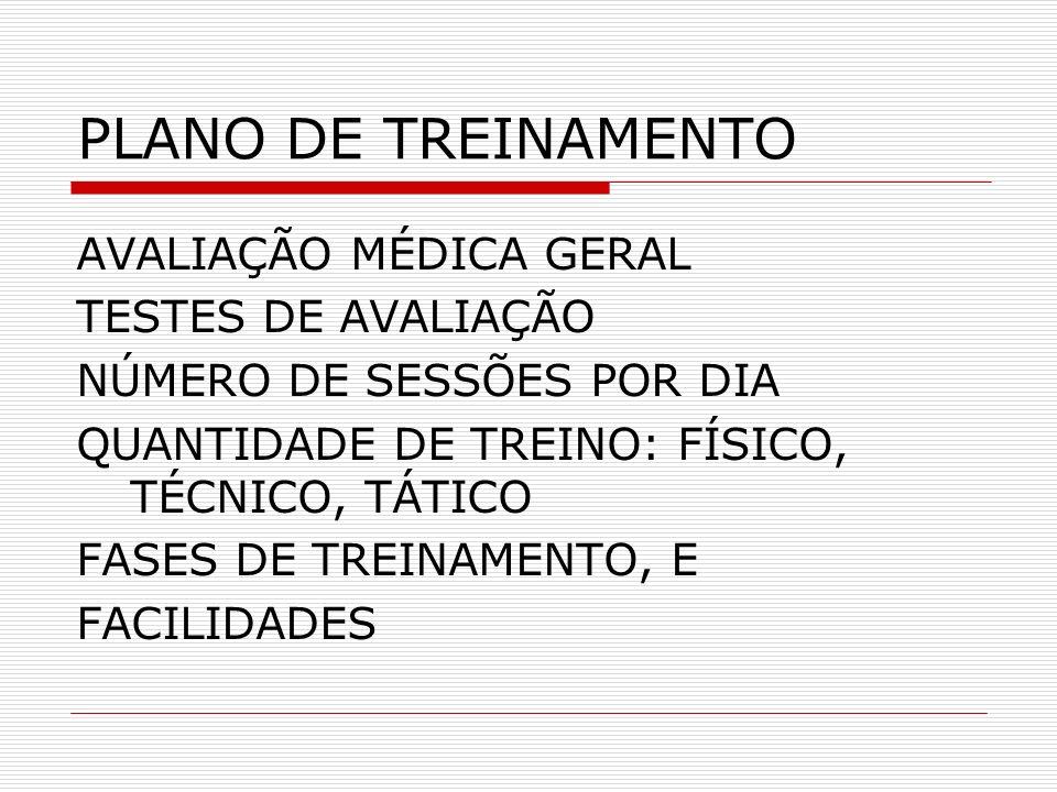 PLANO DE TREINAMENTO AVALIAÇÃO MÉDICA GERAL TESTES DE AVALIAÇÃO