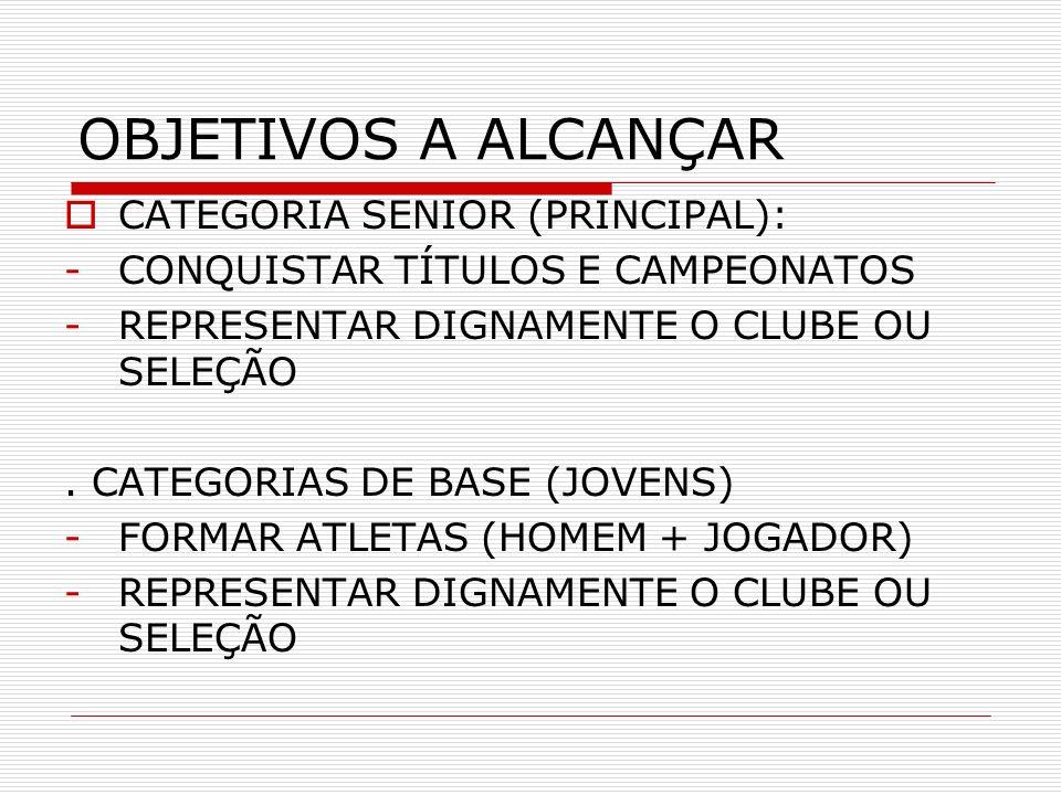 OBJETIVOS A ALCANÇAR CATEGORIA SENIOR (PRINCIPAL):