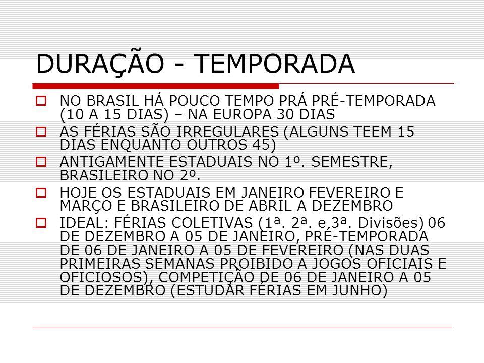 DURAÇÃO - TEMPORADANO BRASIL HÁ POUCO TEMPO PRÁ PRÉ-TEMPORADA (10 A 15 DIAS) – NA EUROPA 30 DIAS.