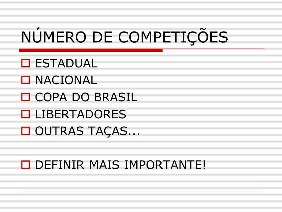 NÚMERO DE COMPETIÇÕES ESTADUAL NACIONAL COPA DO BRASIL LIBERTADORES