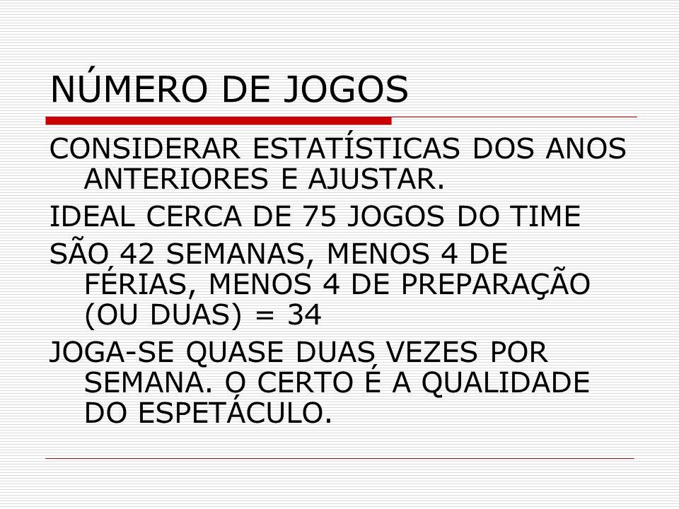 NÚMERO DE JOGOS CONSIDERAR ESTATÍSTICAS DOS ANOS ANTERIORES E AJUSTAR.
