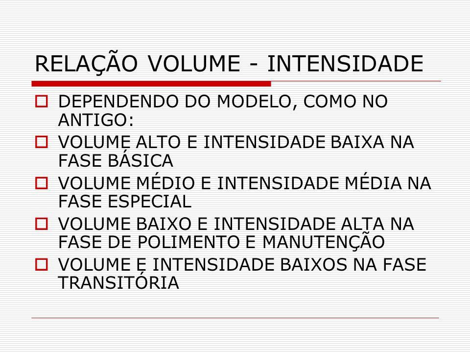 RELAÇÃO VOLUME - INTENSIDADE