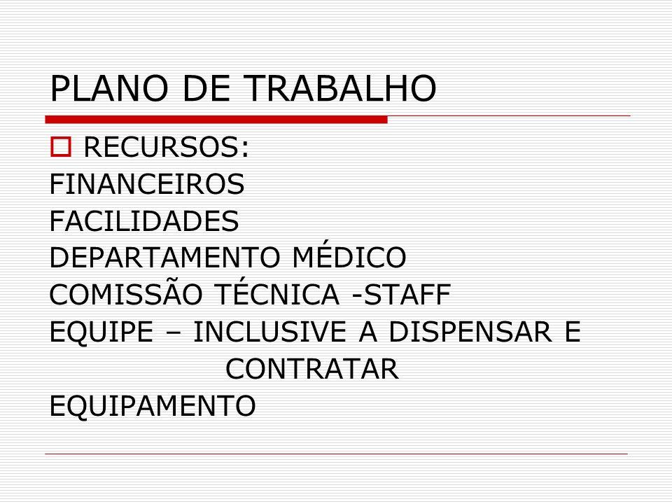 PLANO DE TRABALHO RECURSOS: FINANCEIROS FACILIDADES