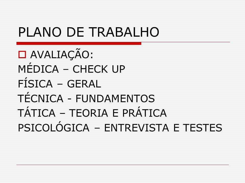 PLANO DE TRABALHO AVALIAÇÃO: MÉDICA – CHECK UP FÍSICA – GERAL