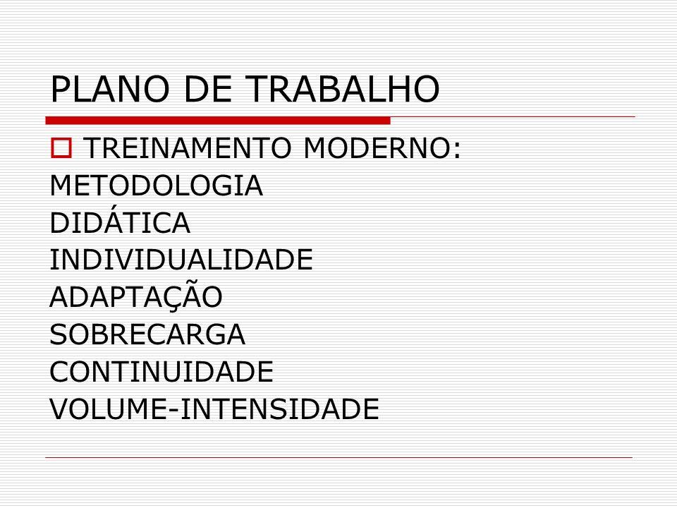 PLANO DE TRABALHO TREINAMENTO MODERNO: METODOLOGIA DIDÁTICA