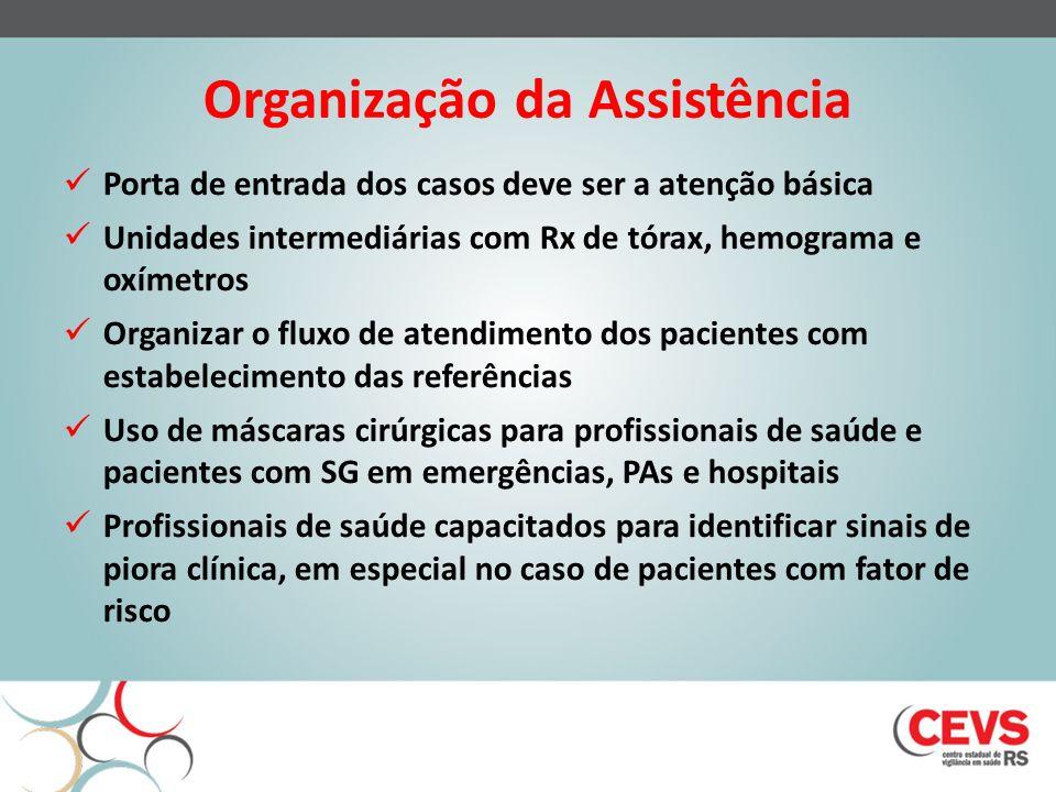 Organização da Assistência