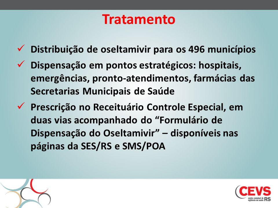 Tratamento Distribuição de oseltamivir para os 496 municípios