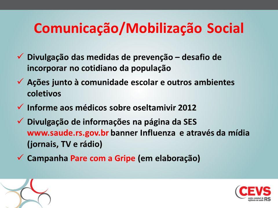 Comunicação/Mobilização Social