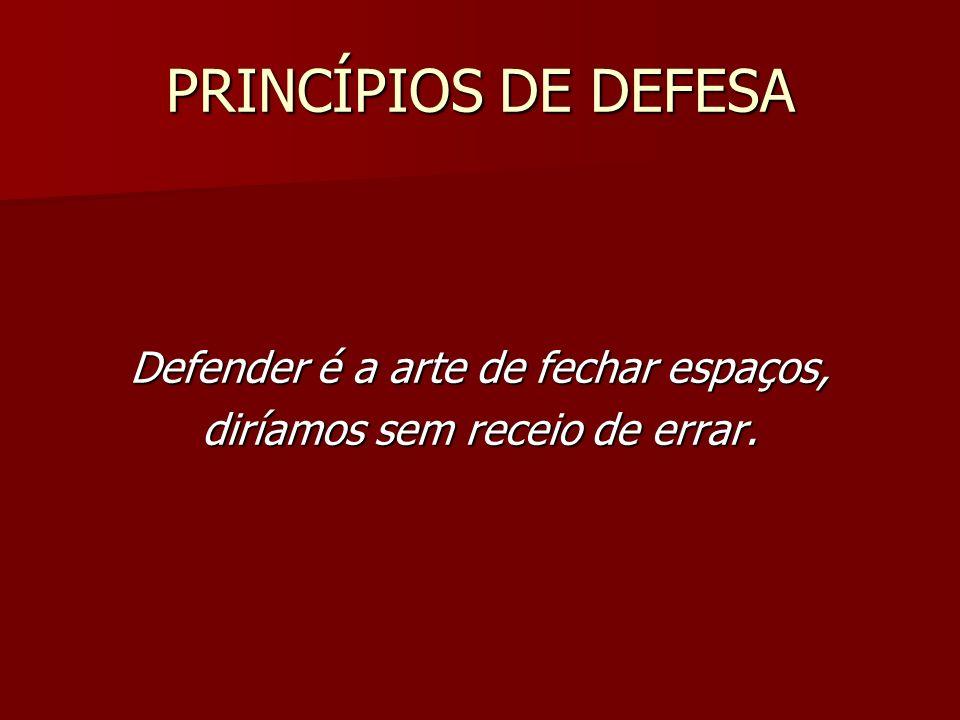 PRINCÍPIOS DE DEFESA Defender é a arte de fechar espaços,