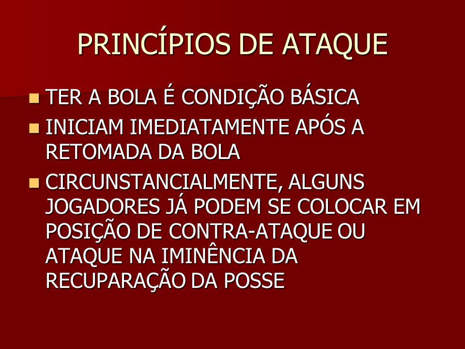 PRINCÍPIOS DE ATAQUE TER A BOLA É CONDIÇÃO BÁSICA