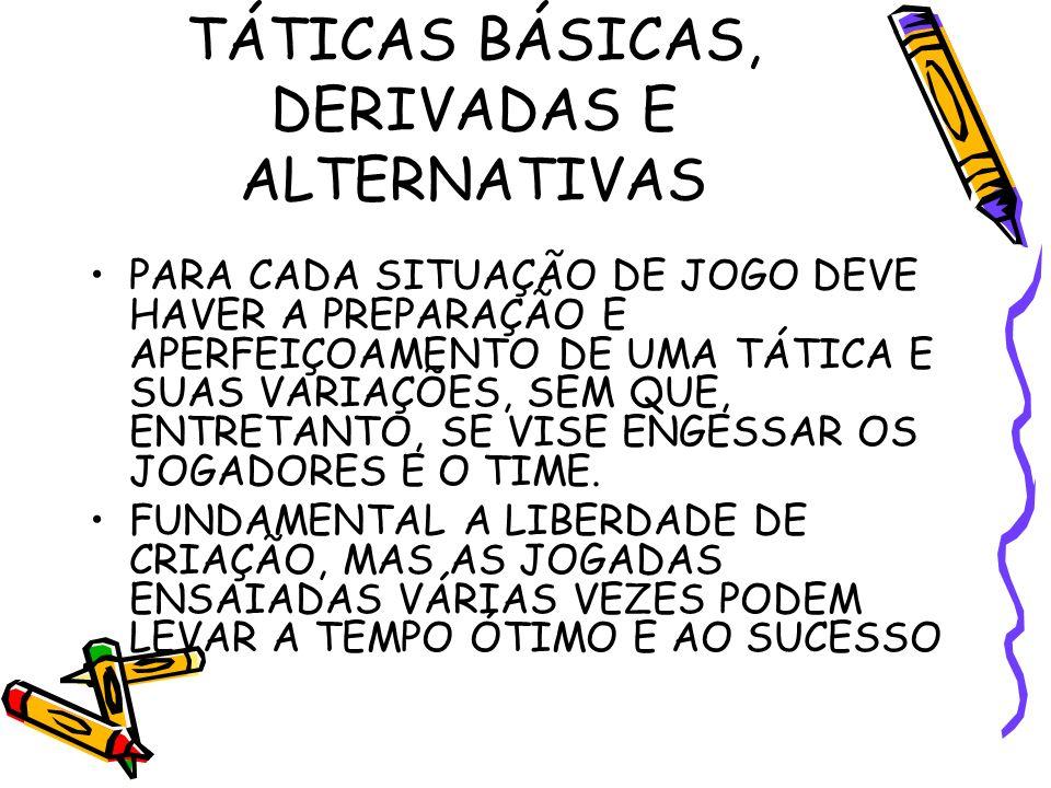 TÁTICAS BÁSICAS, DERIVADAS E ALTERNATIVAS
