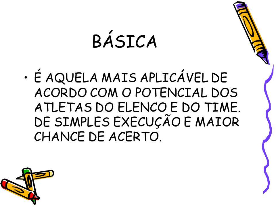 BÁSICA É AQUELA MAIS APLICÁVEL DE ACORDO COM O POTENCIAL DOS ATLETAS DO ELENCO E DO TIME.