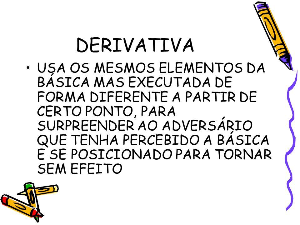 DERIVATIVA
