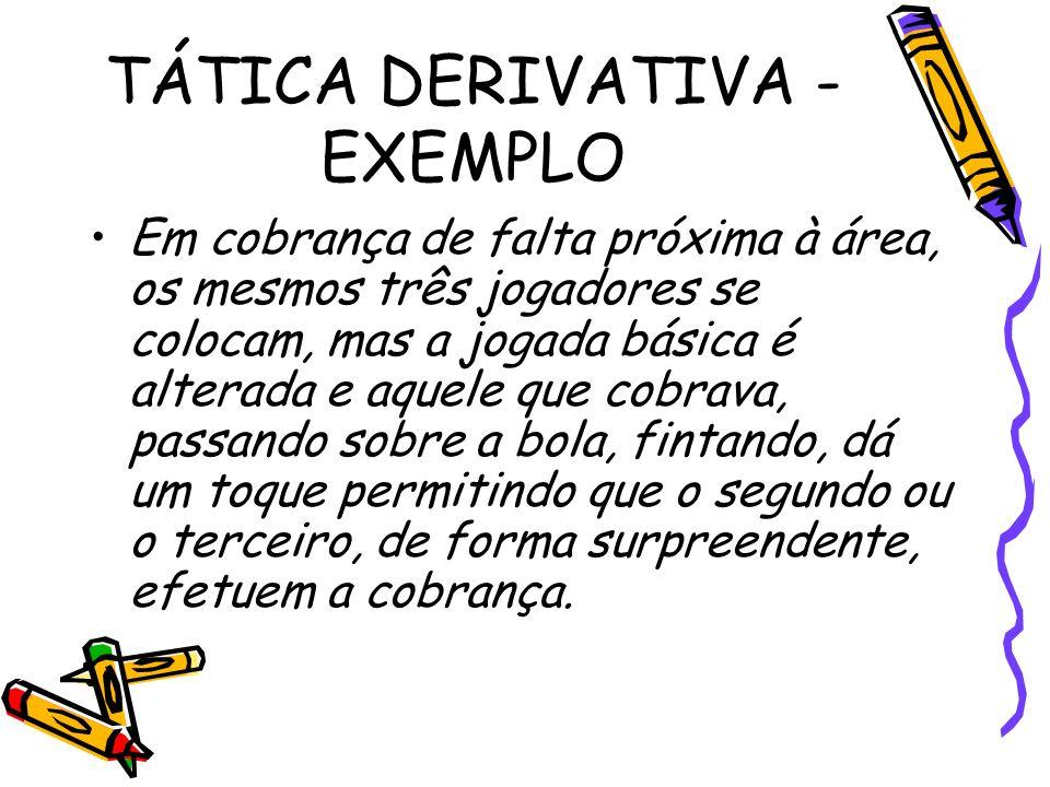 TÁTICA DERIVATIVA - EXEMPLO