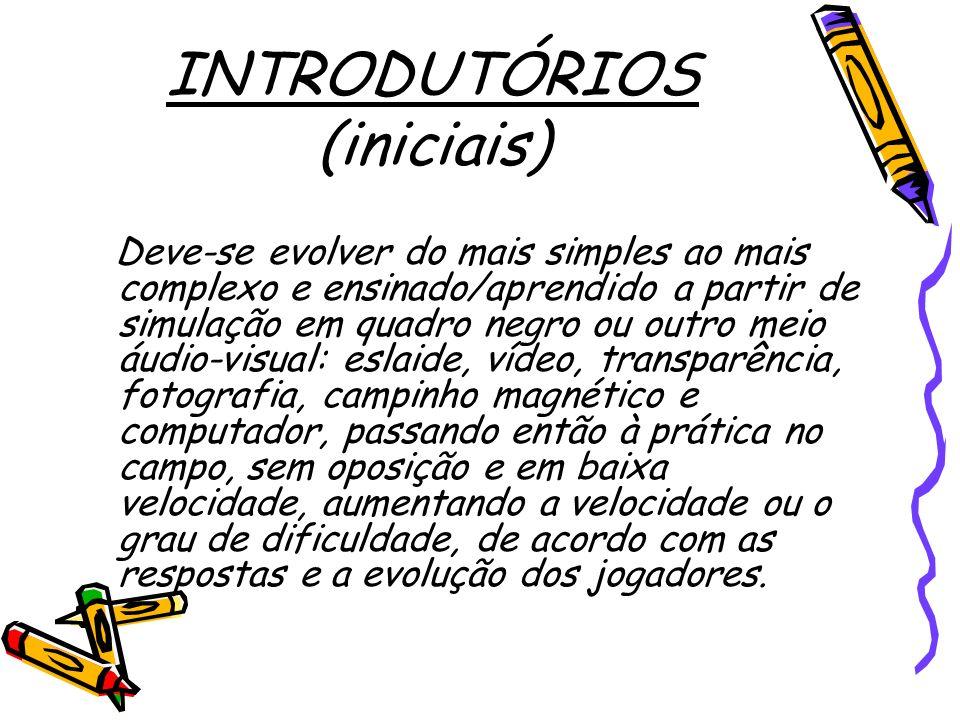 INTRODUTÓRIOS (iniciais)