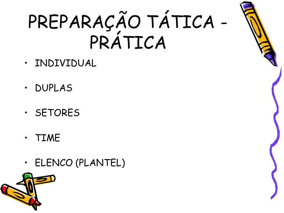 PREPARAÇÃO TÁTICA - PRÁTICA
