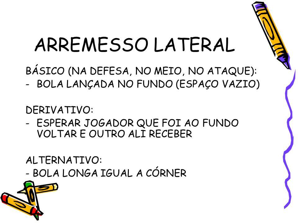 ARREMESSO LATERAL BÁSICO (NA DEFESA, NO MEIO, NO ATAQUE):