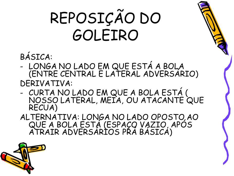 REPOSIÇÃO DO GOLEIRO BÁSICA: