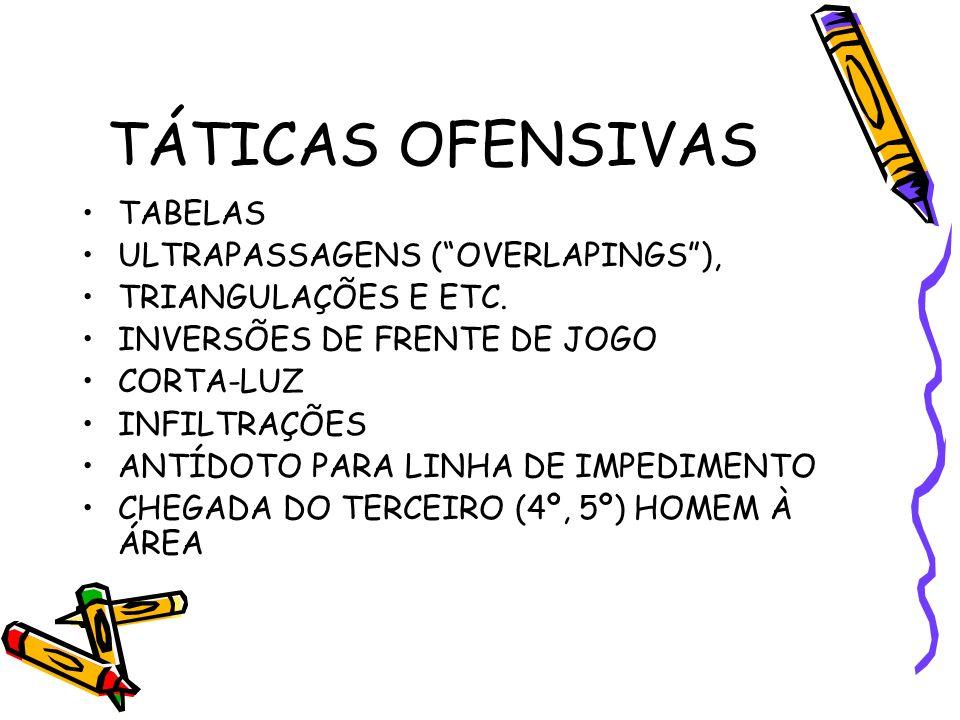 TÁTICAS OFENSIVAS TABELAS ULTRAPASSAGENS ( OVERLAPINGS ),