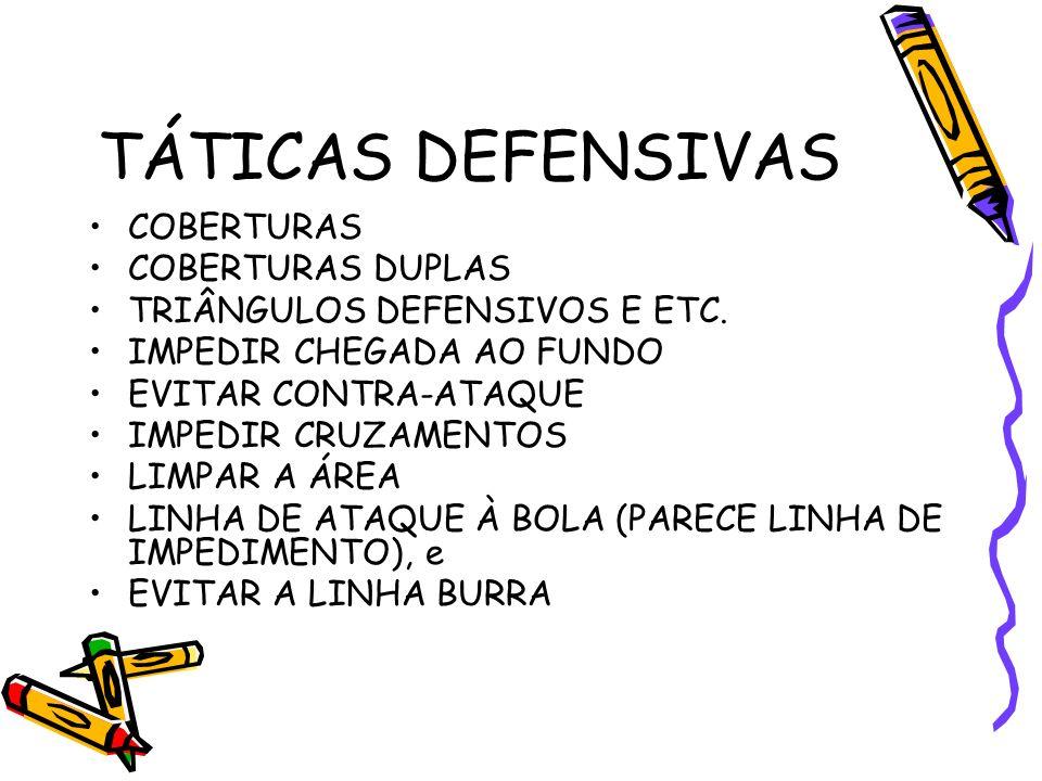 TÁTICAS DEFENSIVAS COBERTURAS COBERTURAS DUPLAS