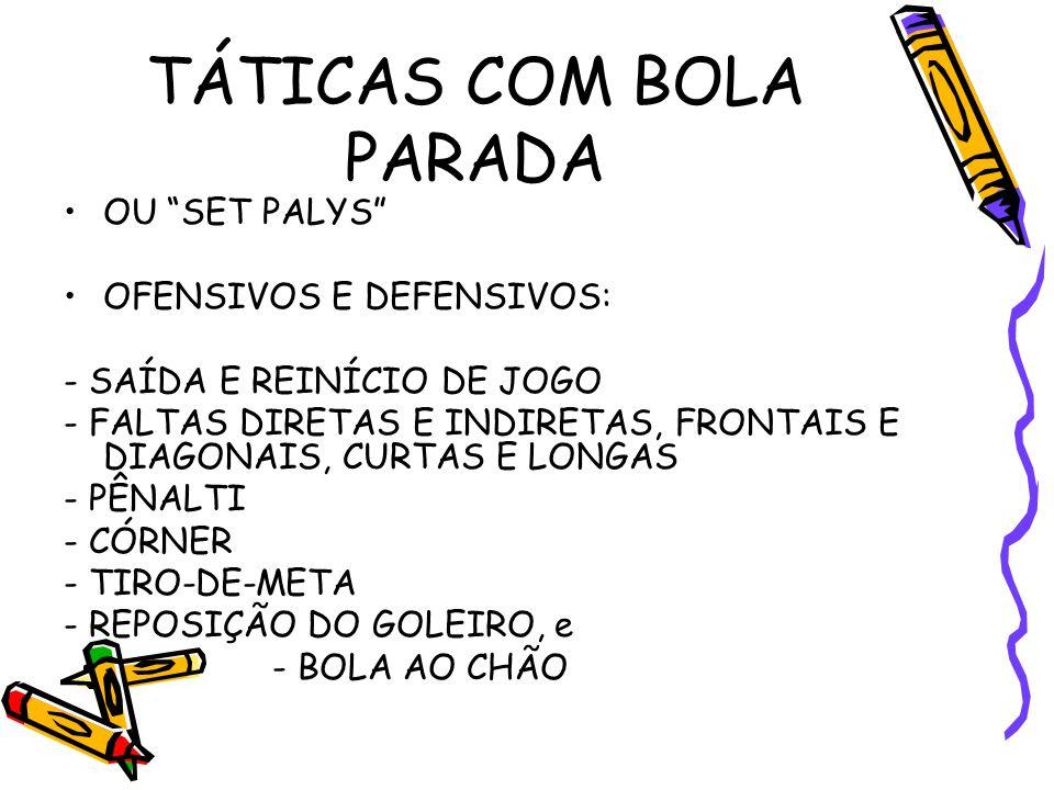 TÁTICAS COM BOLA PARADA