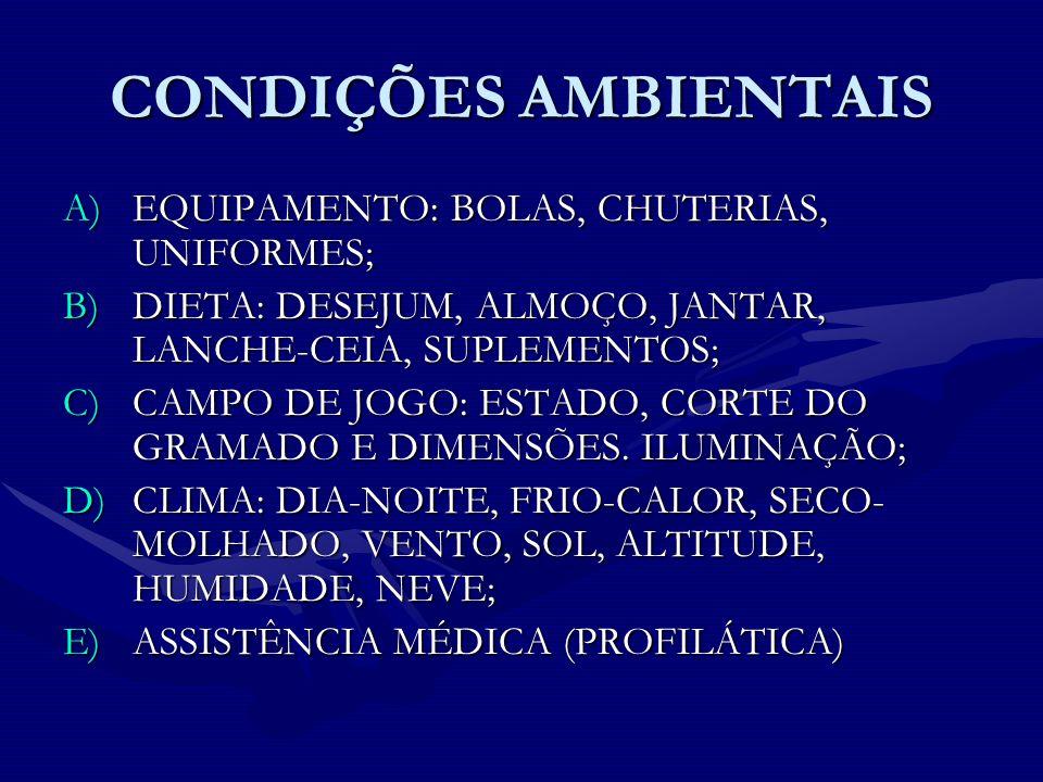 CONDIÇÕES AMBIENTAIS EQUIPAMENTO: BOLAS, CHUTERIAS, UNIFORMES;