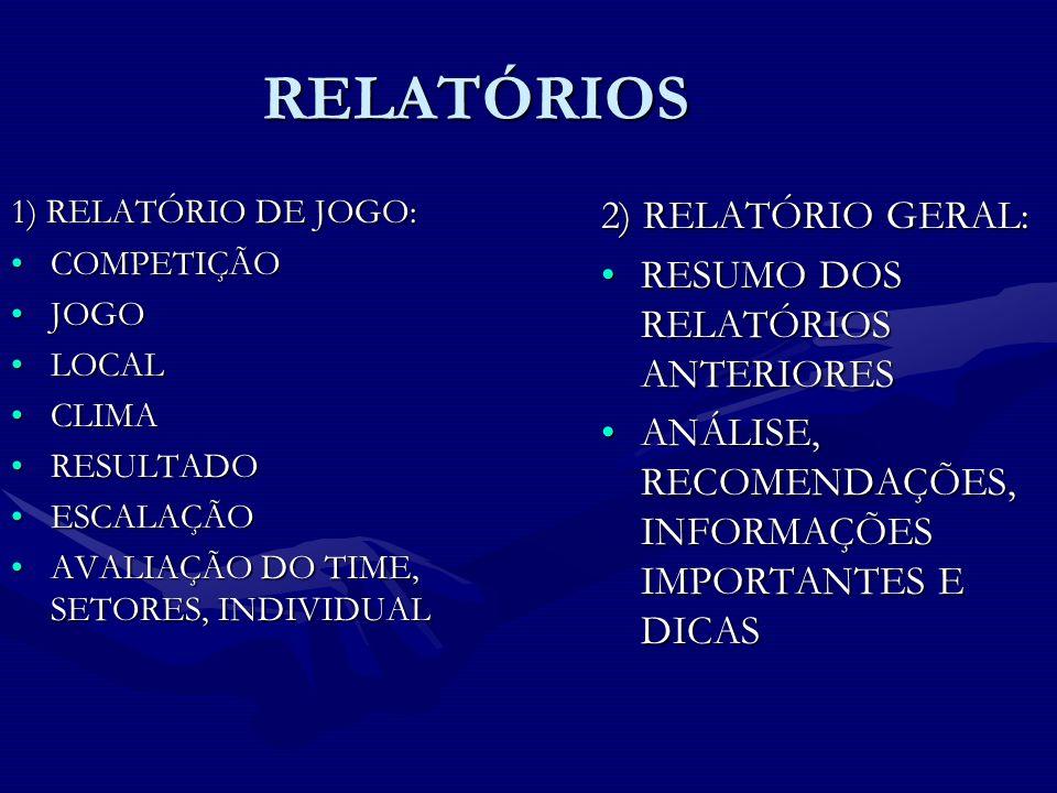 RELATÓRIOS 2) RELATÓRIO GERAL: RESUMO DOS RELATÓRIOS ANTERIORES