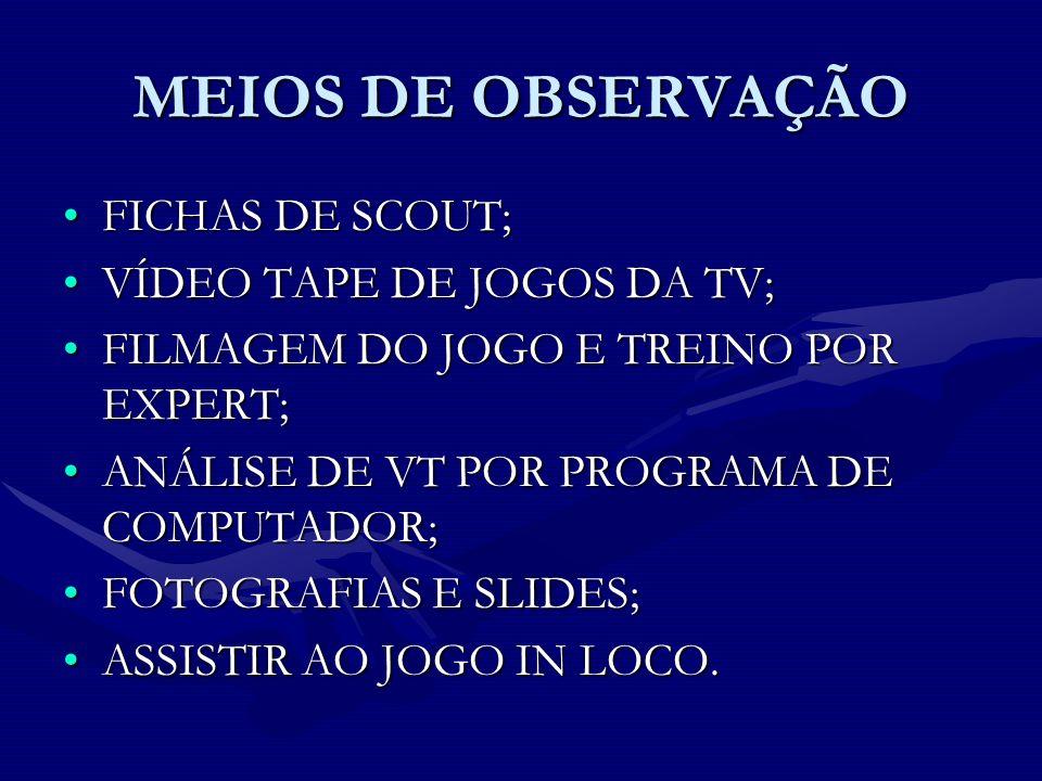 MEIOS DE OBSERVAÇÃO FICHAS DE SCOUT; VÍDEO TAPE DE JOGOS DA TV;