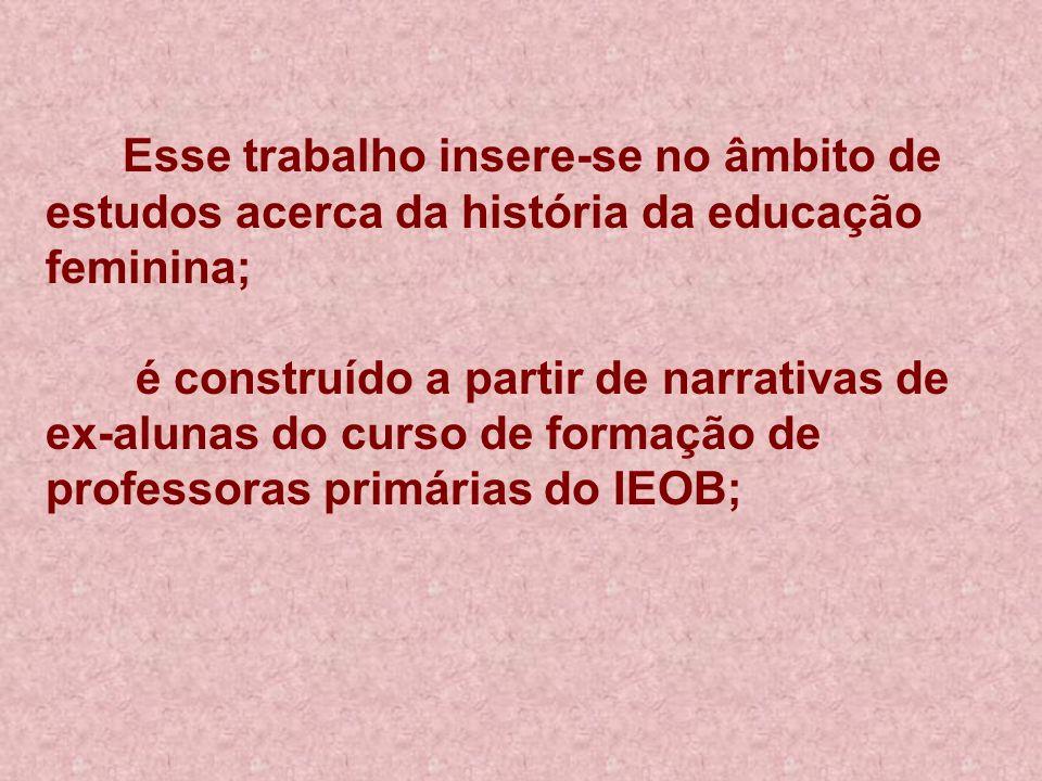 Esse trabalho insere-se no âmbito de estudos acerca da história da educação feminina;