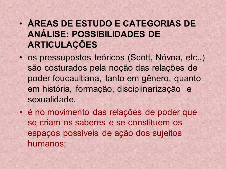 ÁREAS DE ESTUDO E CATEGORIAS DE ANÁLISE: POSSIBILIDADES DE ARTICULAÇÕES