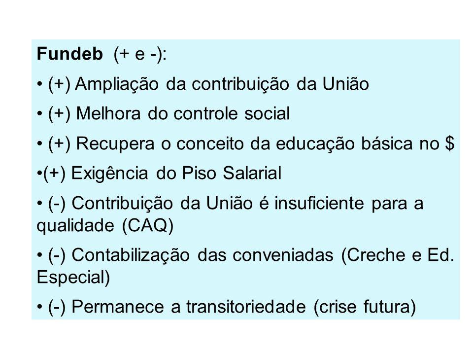 Fundeb (+ e -): (+) Ampliação da contribuição da União. (+) Melhora do controle social. (+) Recupera o conceito da educação básica no $
