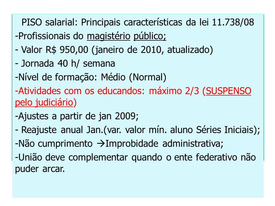 PISO salarial: Principais características da lei 11.738/08