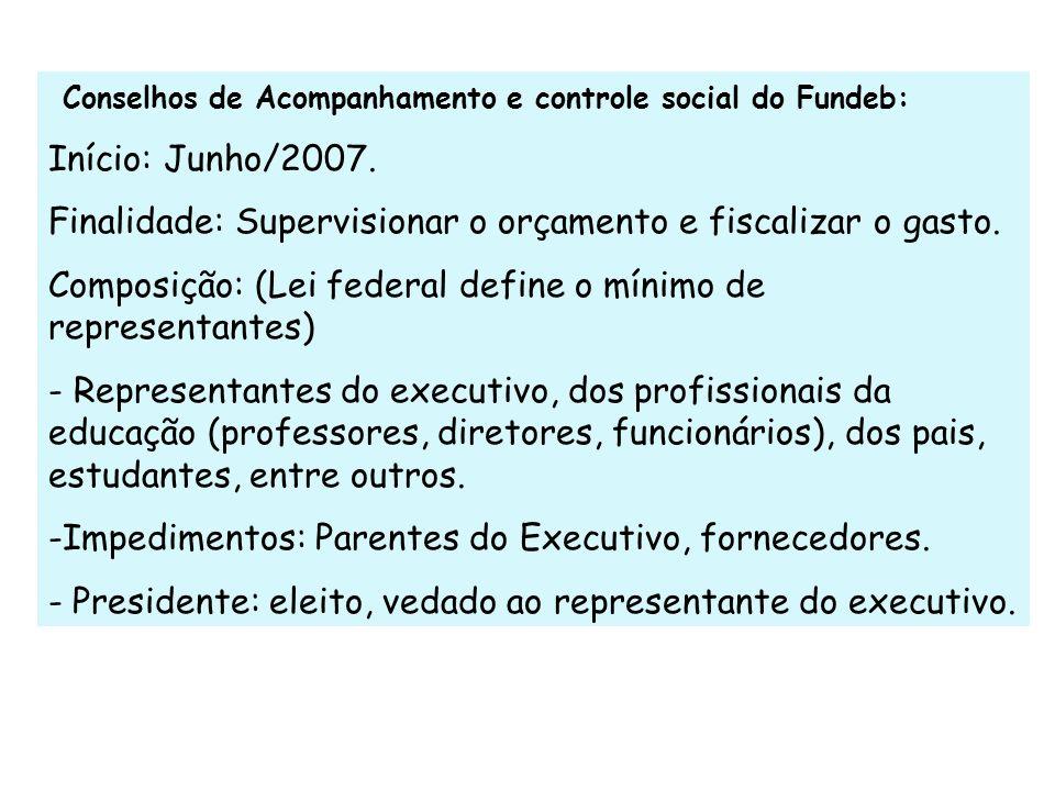 Finalidade: Supervisionar o orçamento e fiscalizar o gasto.