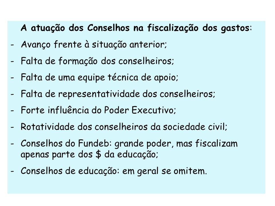 A atuação dos Conselhos na fiscalização dos gastos: