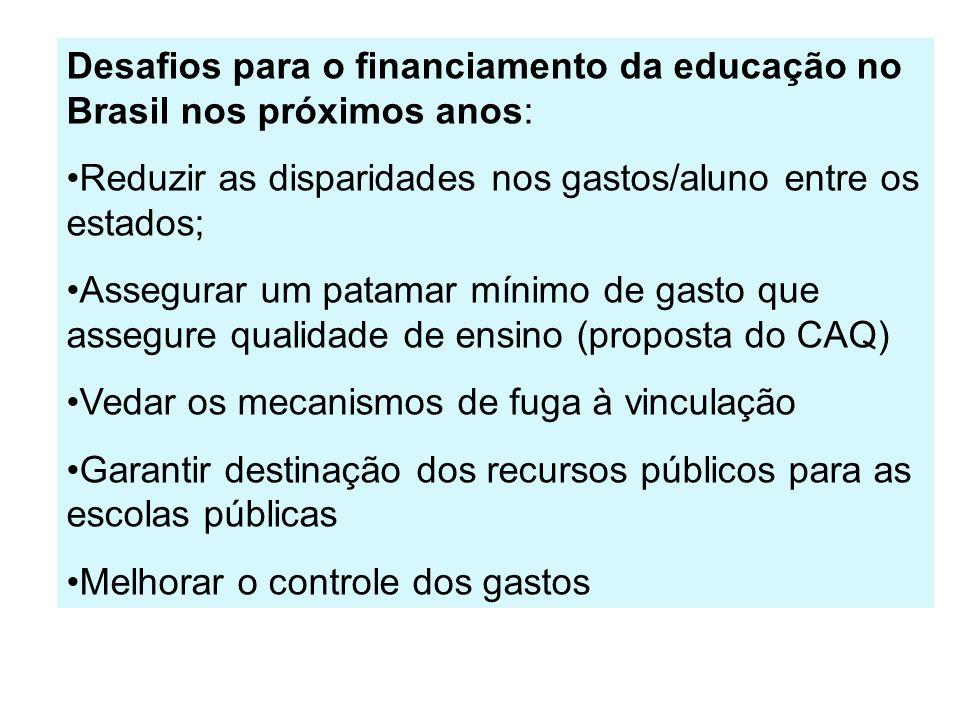 Desafios para o financiamento da educação no Brasil nos próximos anos: