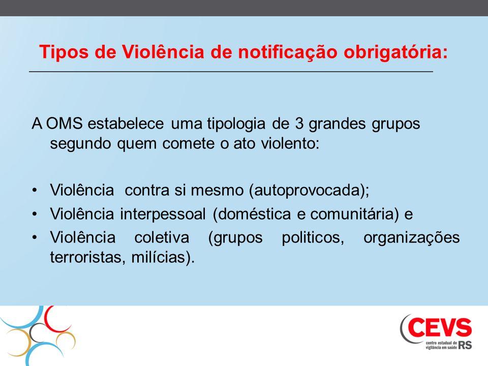 Tipos de Violência de notificação obrigatória:
